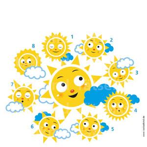 Suchbild Sonne Kinderrätsel