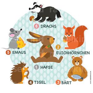 Worträtsel Namen von Tieren Futter