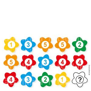 Blütenrätsel mit Zahlen für Grundschulkinder Denksportaufgabe