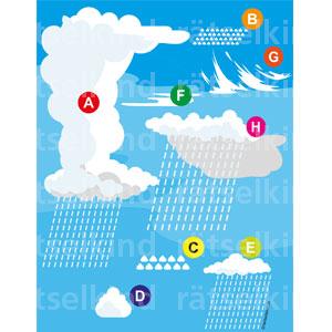 Rätsel für Kinder Wolkenformen Wolkenatlas Wolkengattungen