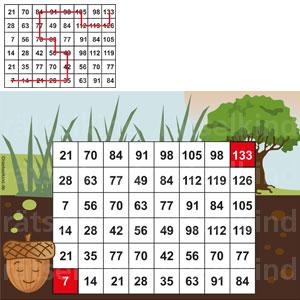 Finde den Weg durch das Einmaleins Labyrinth und verfolge die 7er Reihe im Herbst mit Naturrätsel